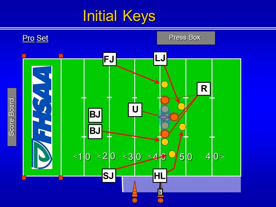 Initial Keys FJ LJ R U BJ BJ 2 0 1 0 3 0 4 0 5 0 4 0 SJ HL Pro Set