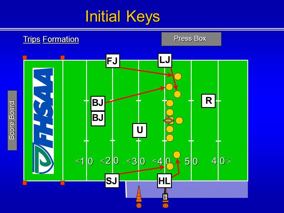 Initial Keys FJ LJ R BJ BJ U 2 0 1 0 3 0 4 0 5 0 4 0 SJ HL