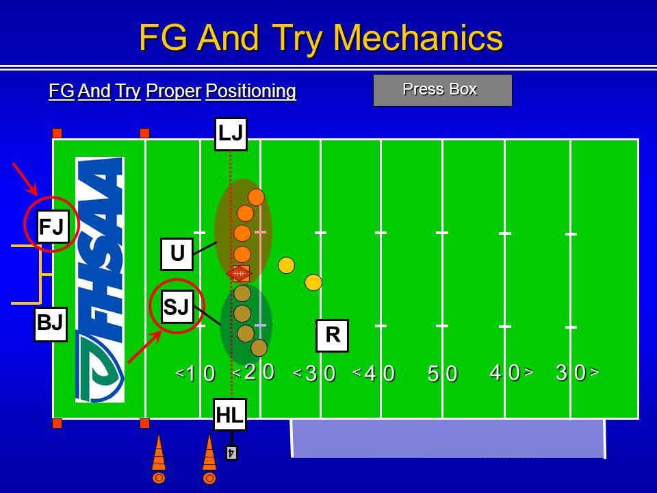 FG And Try Mechanics LJ FJ U SJ BJ R 2 0 1 0 3 0 4 0 5 0 4 0 3 0 HL
