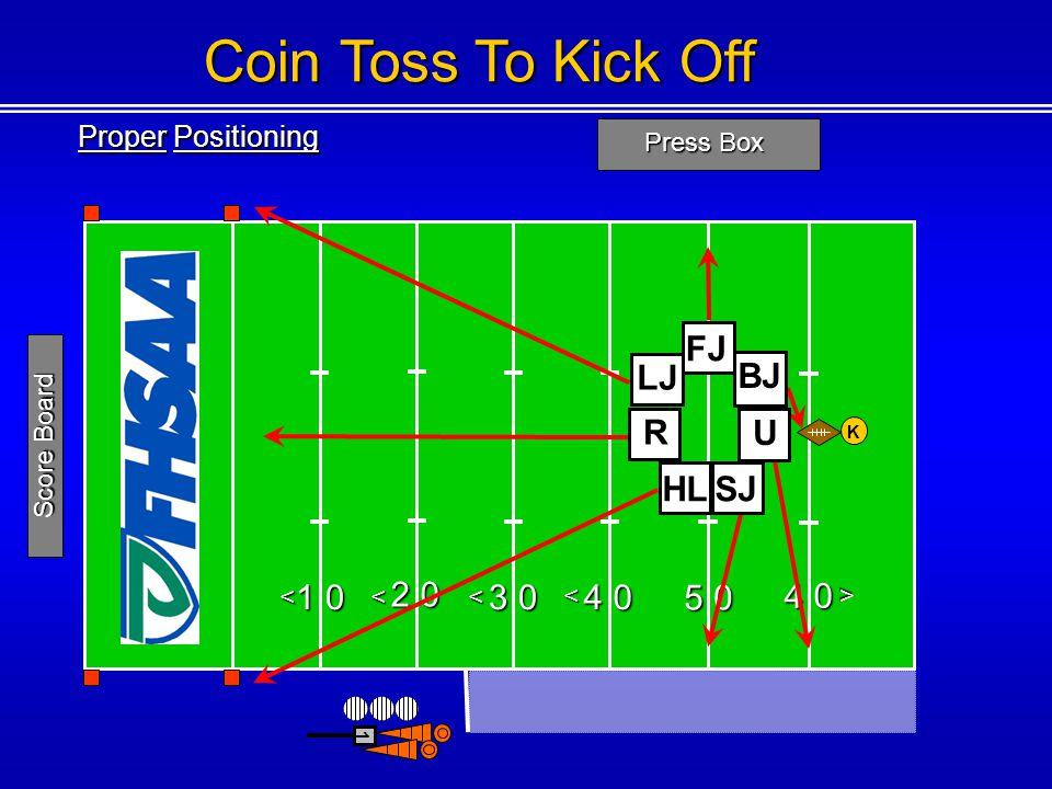 Coin Toss To Kick Off FJ LJ BJ R U HL SJ 2 0 1 0 3 0 4 0 5 0 4 0
