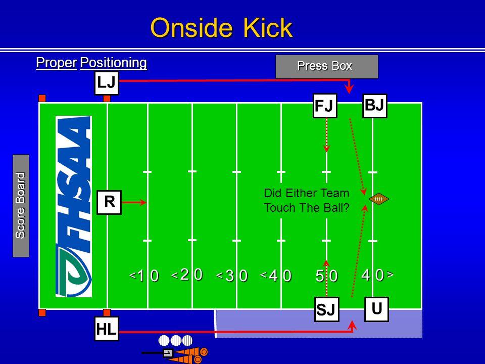 Onside Kick LJ FJ BJ R 1 0 2 0 4 0 3 0 4 0 5 0 SJ U HL