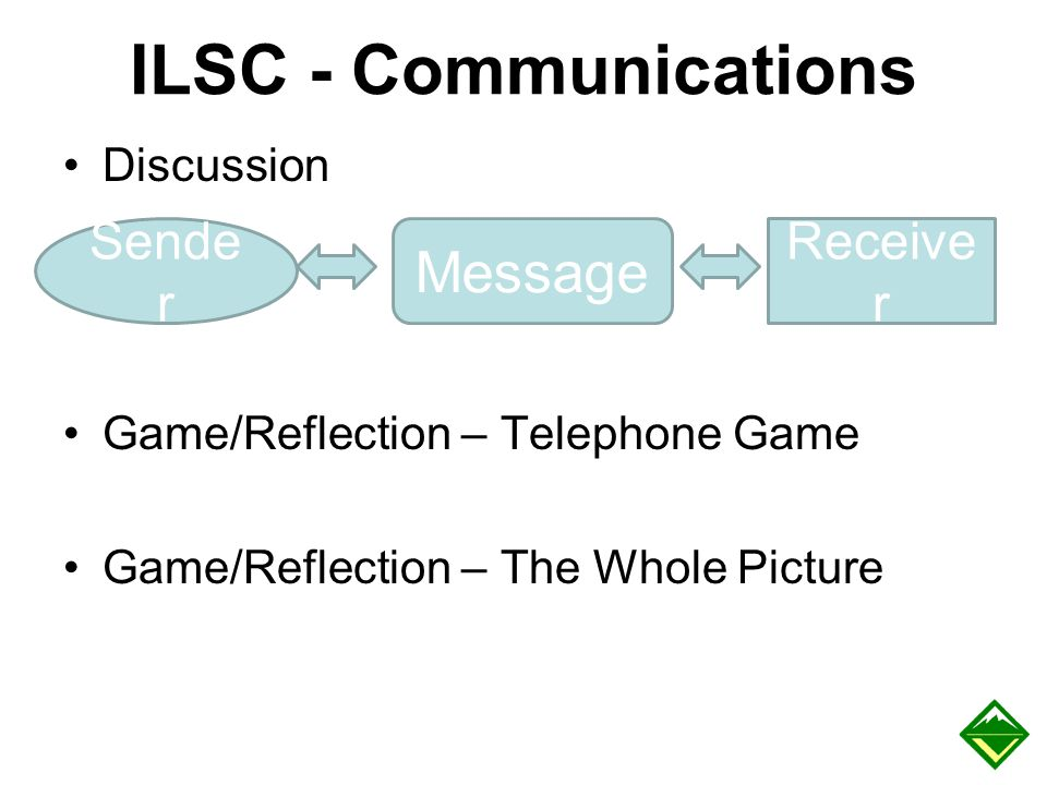 ILSC - Communications Message Sender Receiver Discussion