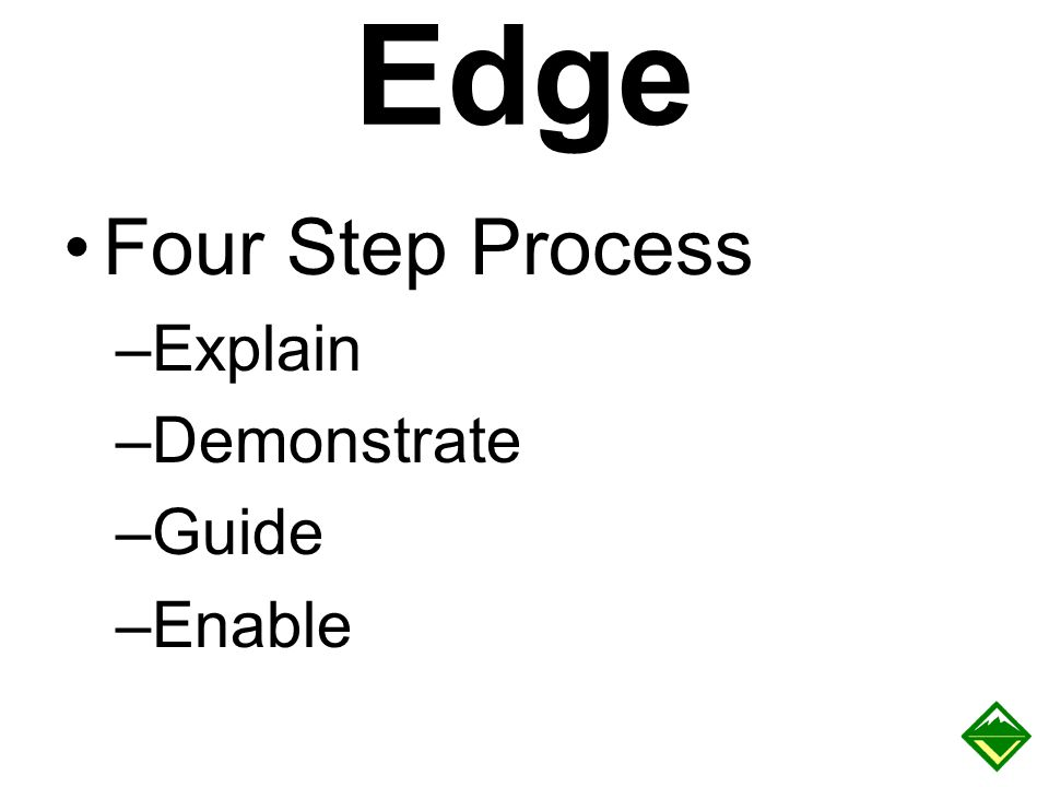 Edge Four Step Process Explain Demonstrate Guide Enable