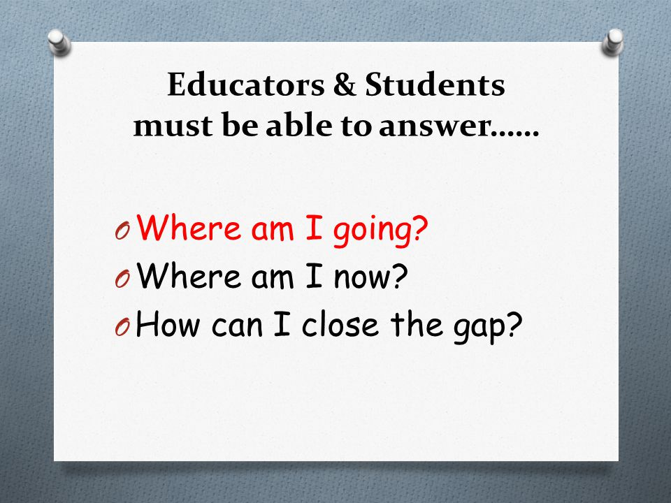 Educators & Students must be able to answer……