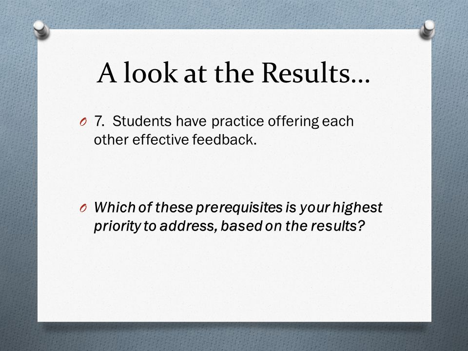 A look at the Results… 7. Students have practice offering each other effective feedback.