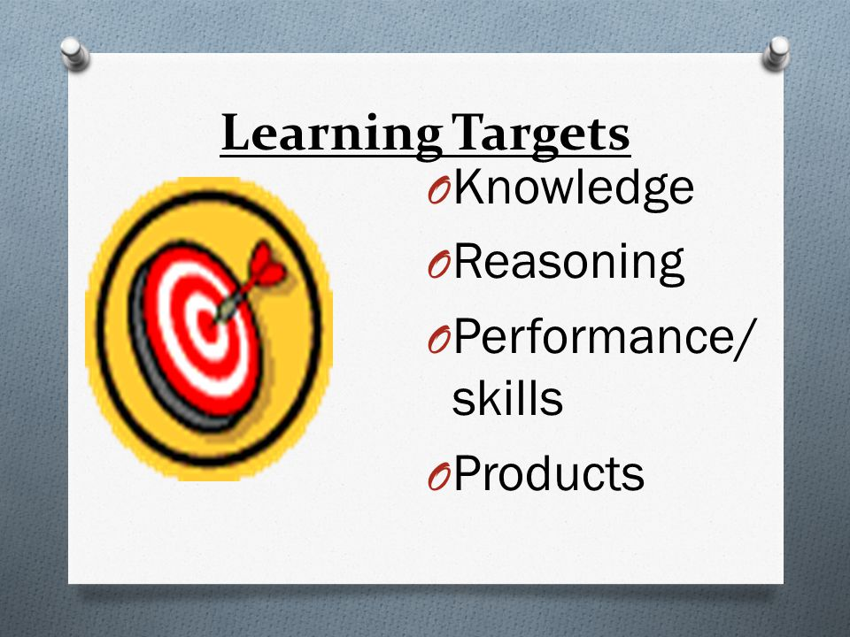 Learning Targets Knowledge Reasoning Performance/ skills Products
