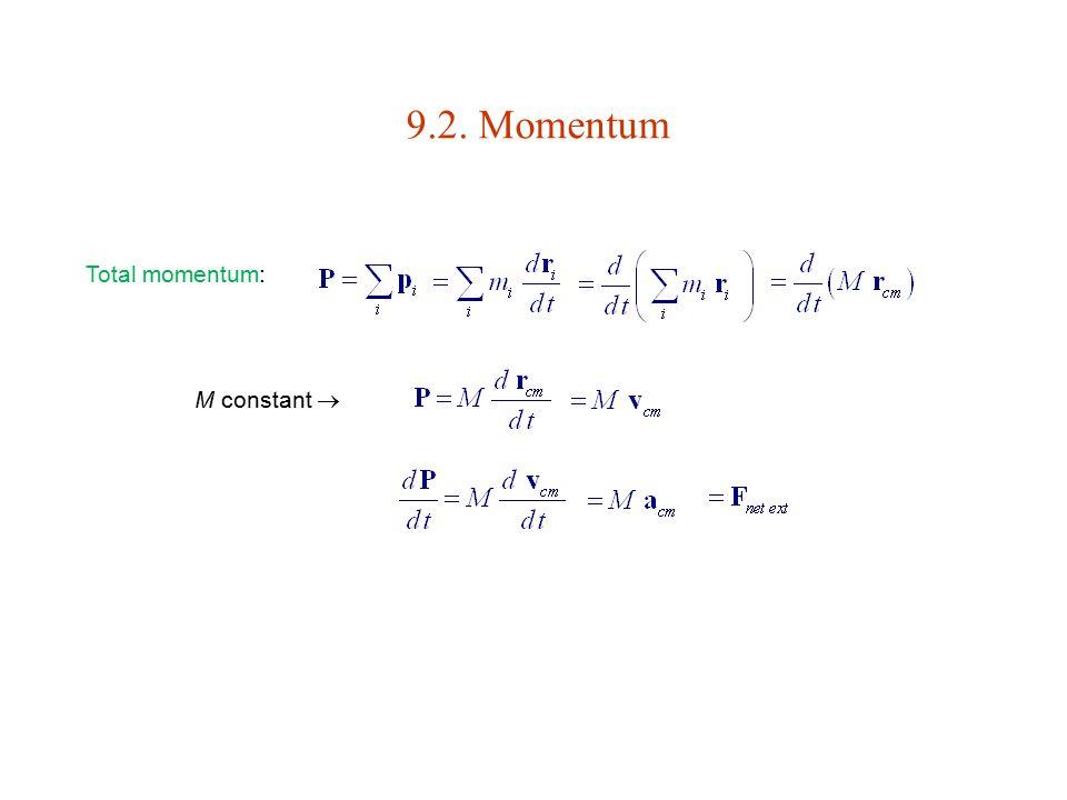 9.2. Momentum Total momentum: M constant 