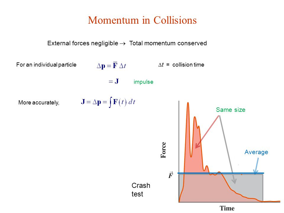 Momentum in Collisions