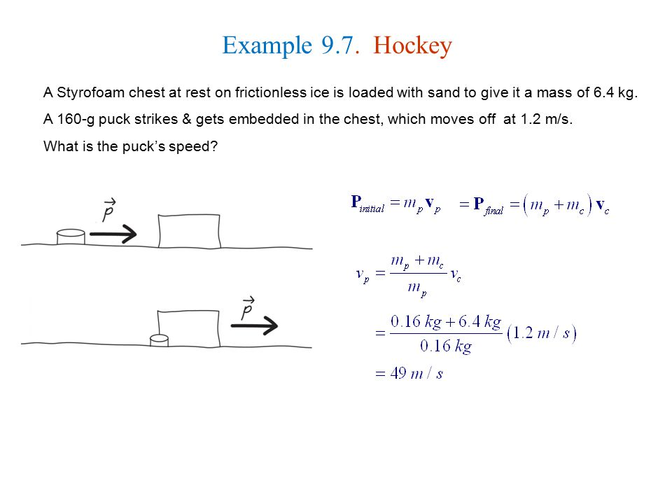 Example 9.7. Hockey A Styrofoam chest at rest on frictionless ice is loaded with sand to give it a mass of 6.4 kg.