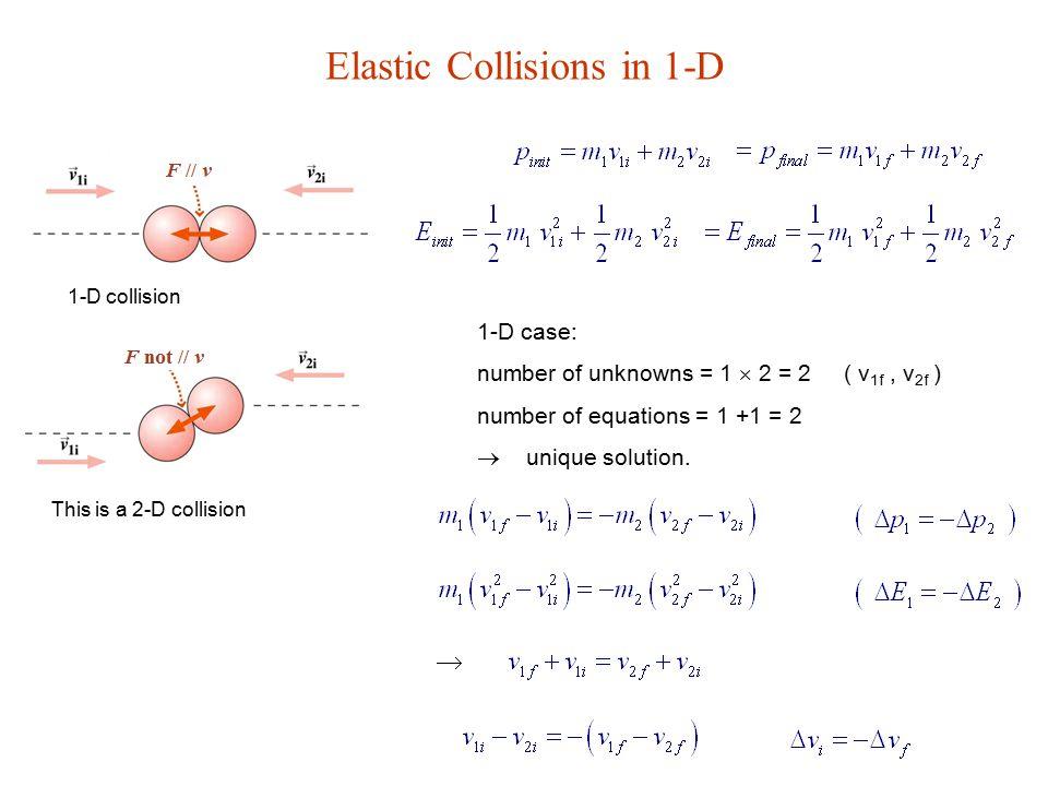 Elastic Collisions in 1-D