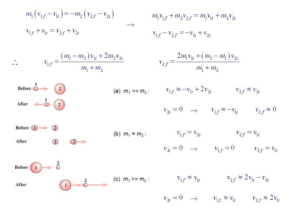   (a) m1 << m2 :  (b) m1 = m2 :  (c) m1 >> m2 : 