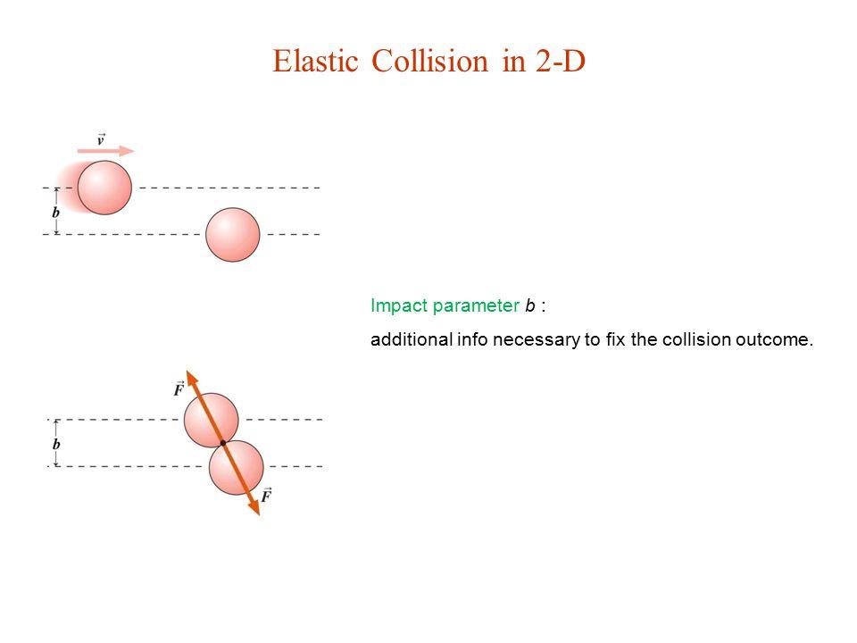 Elastic Collision in 2-D