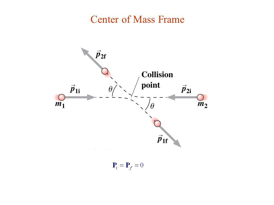 Center of Mass Frame