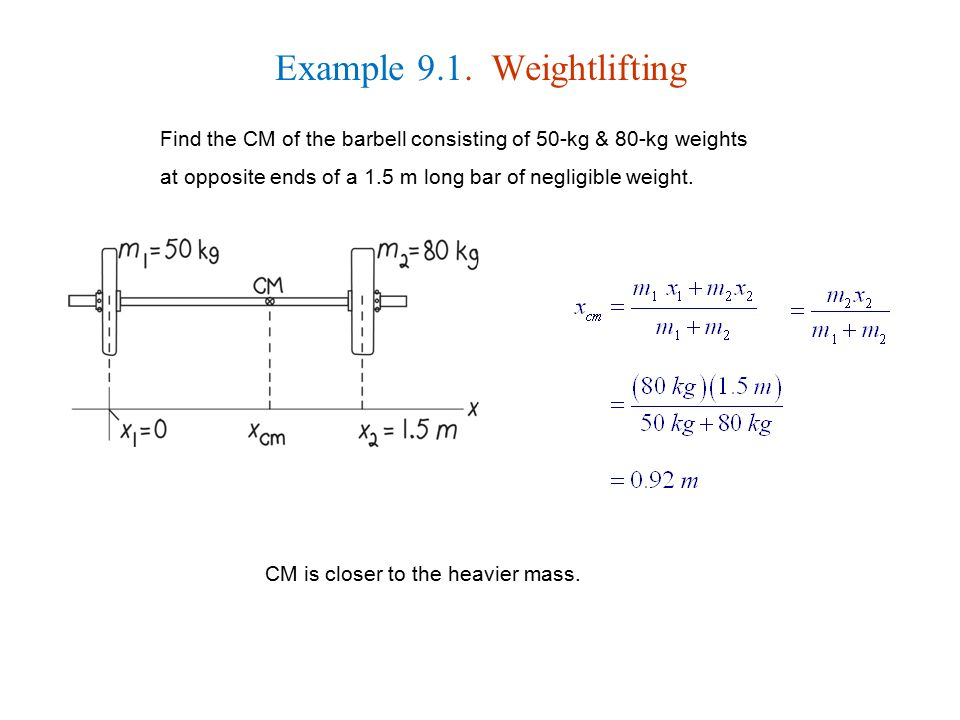 Example 9.1. Weightlifting