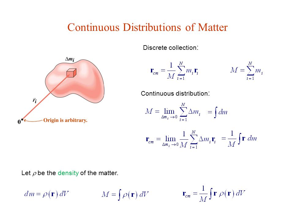 Continuous Distributions of Matter