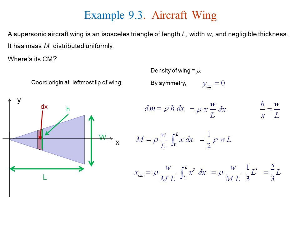 Example 9.3. Aircraft Wing y W x L