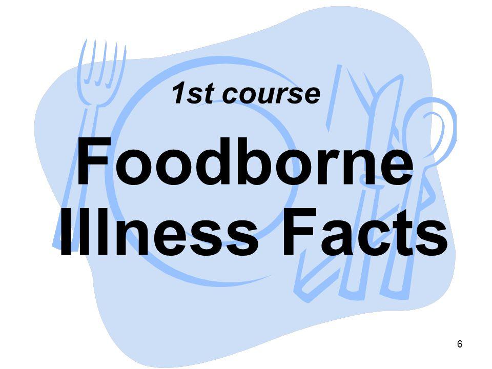 Foodborne Illness Facts