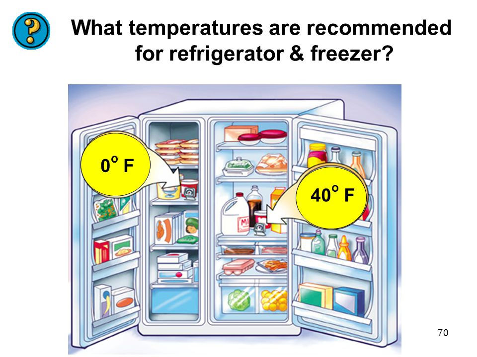 What temperatures are recommended for refrigerator & freezer