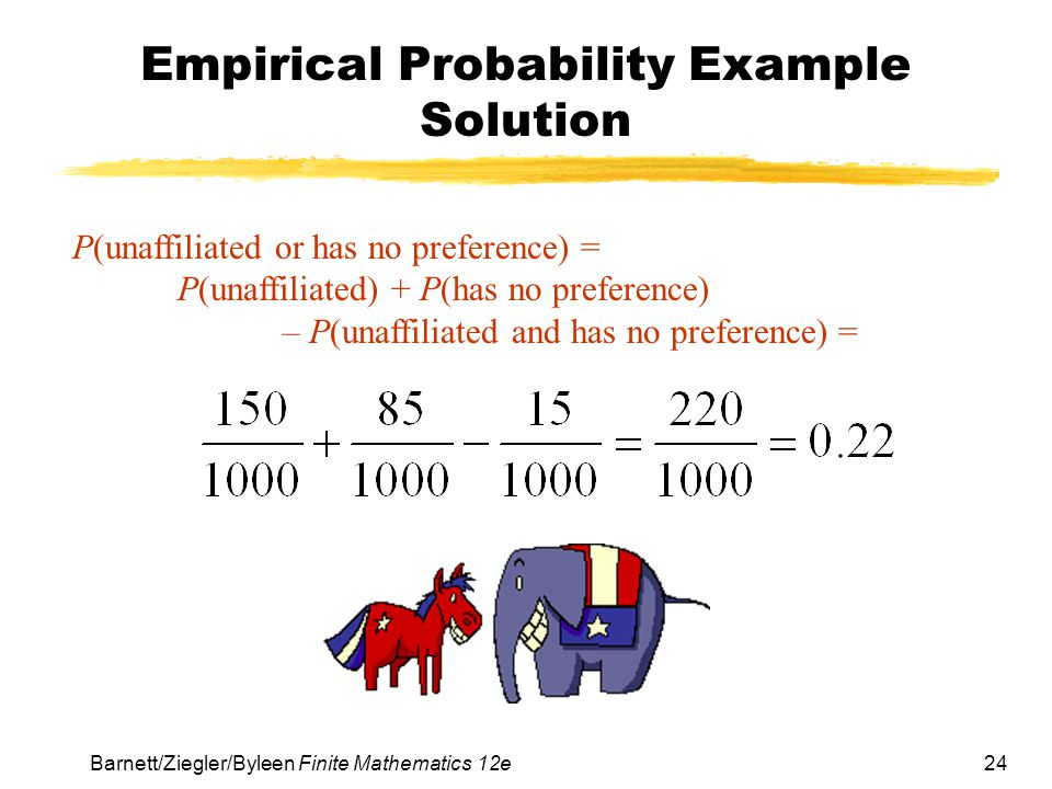 Empirical Probability Example Solution