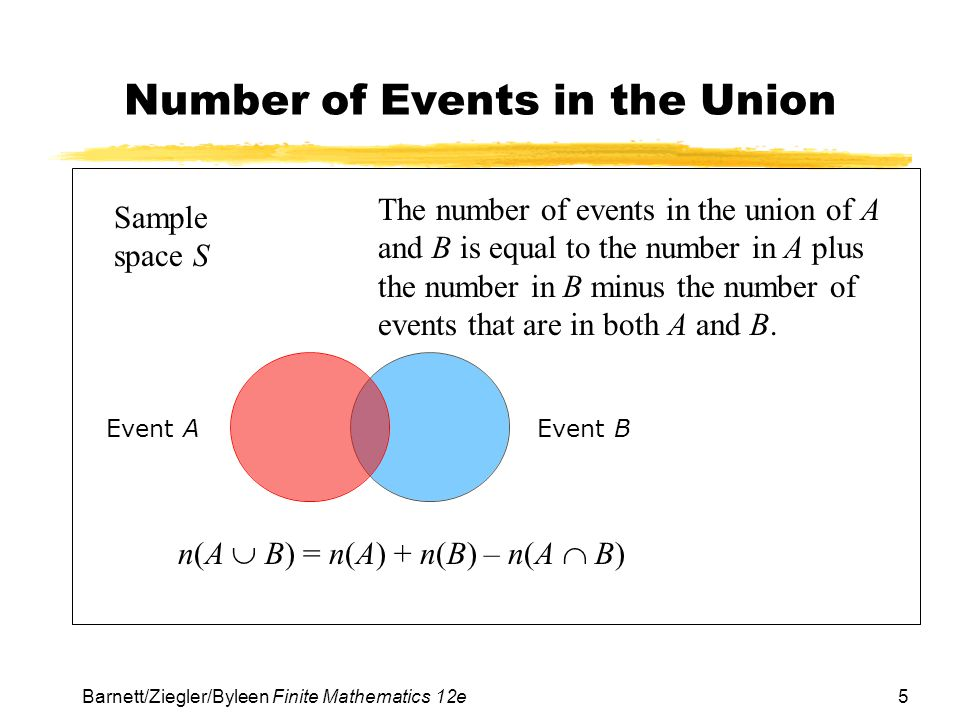 Number of Events in the Union