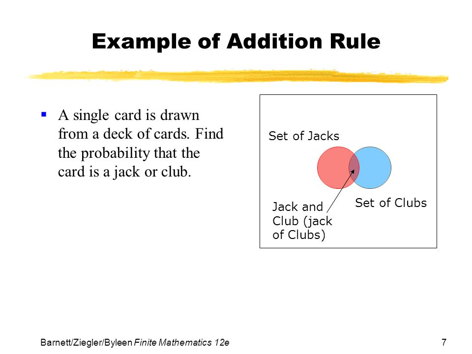 Example of Addition Rule