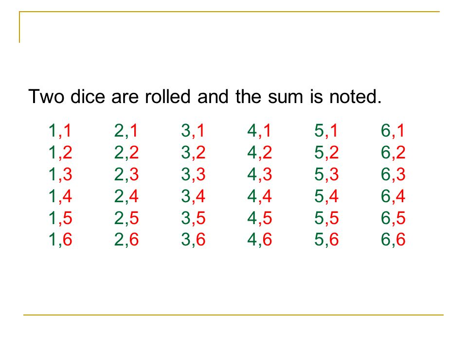 Two dice are rolled and the sum is noted.