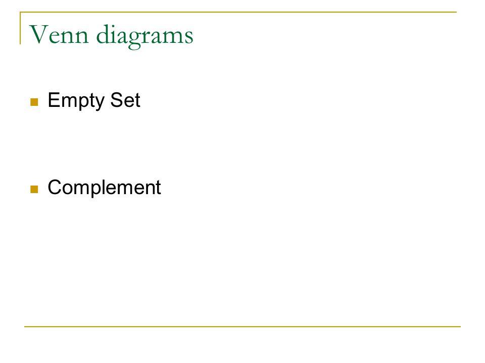Venn diagrams Empty Set Complement A U Ac = S A and Ac = empty set