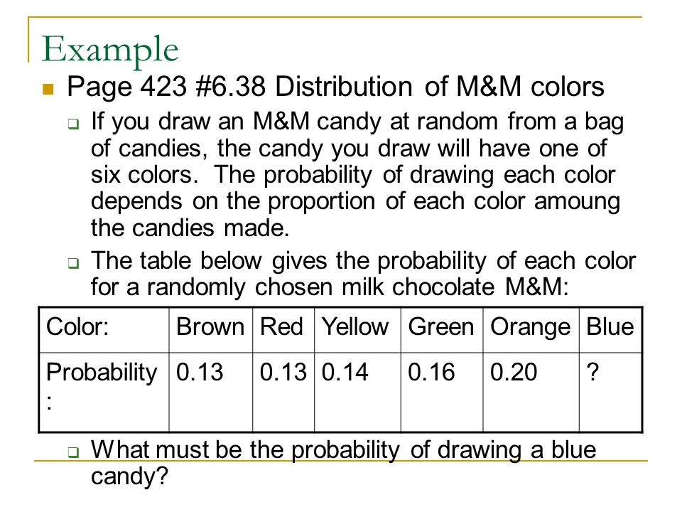 Example Page 423 #6.38 Distribution of M&M colors