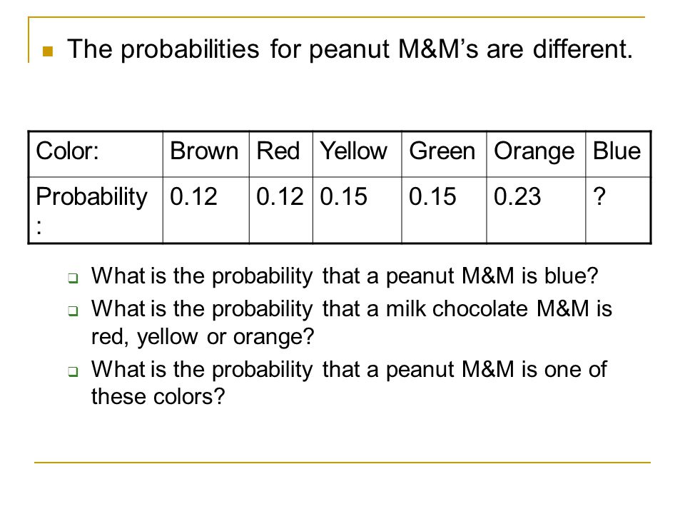 The probabilities for peanut M&M's are different.