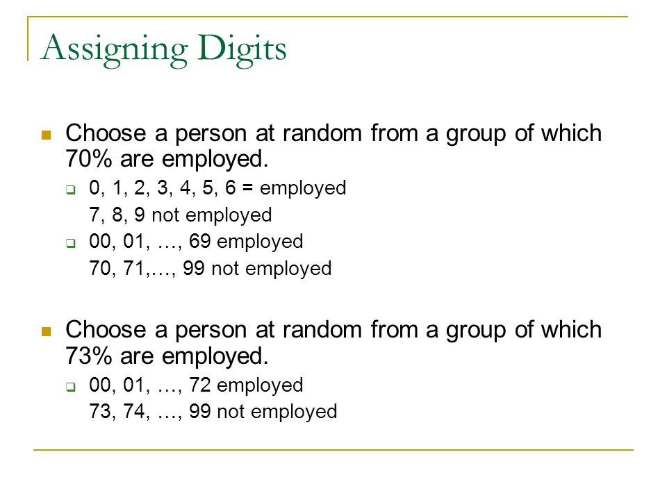 Assigning Digits Choose a person at random from a group of which 70% are employed. 0, 1, 2, 3, 4, 5, 6 = employed.