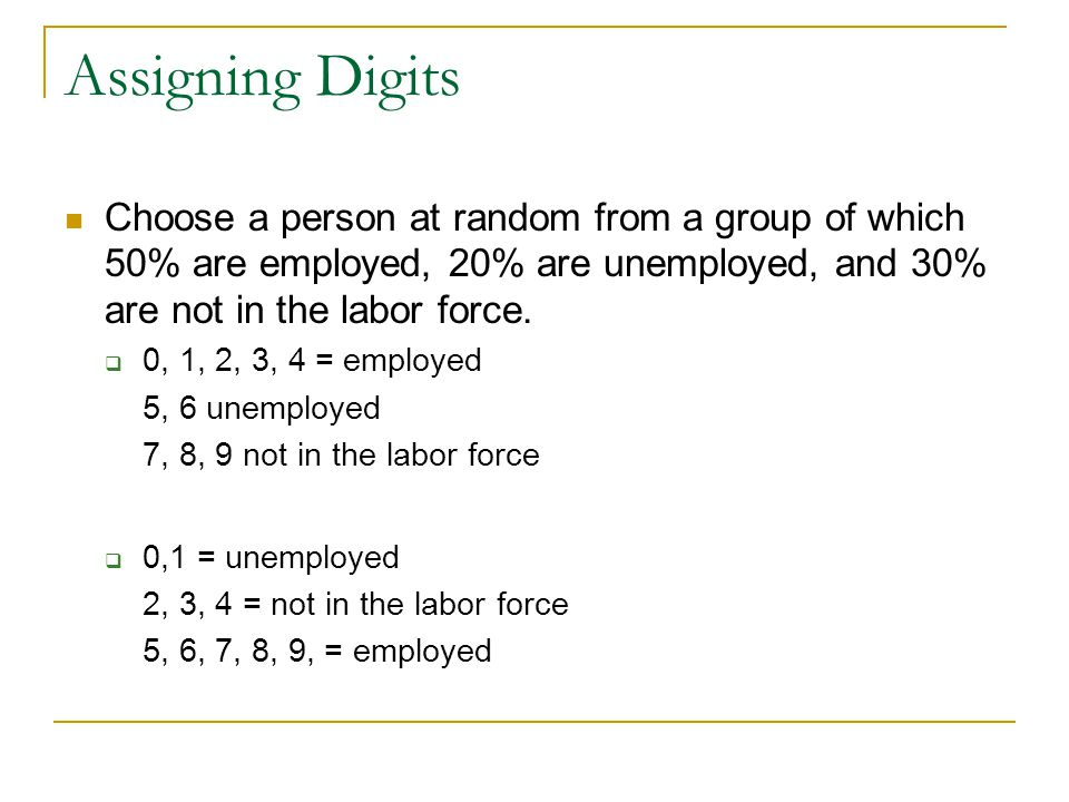 Assigning Digits Choose a person at random from a group of which 50% are employed, 20% are unemployed, and 30% are not in the labor force.