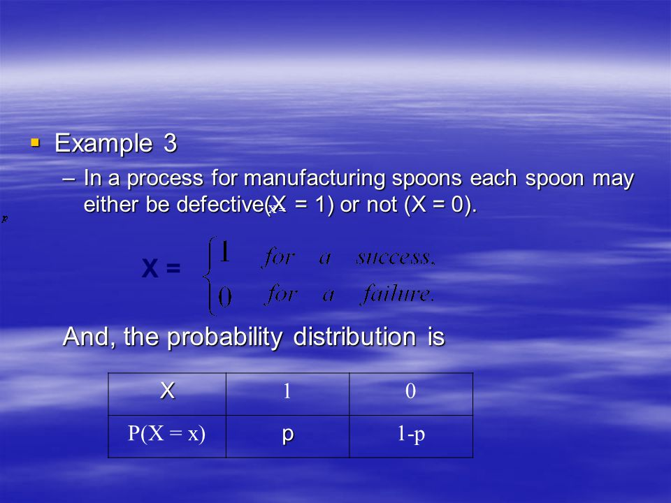 And, the probability distribution is X =