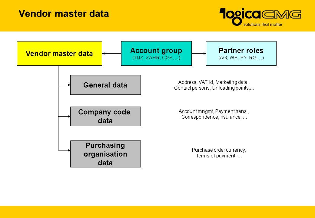 Vendor master data Vendor master data Account group Partner roles