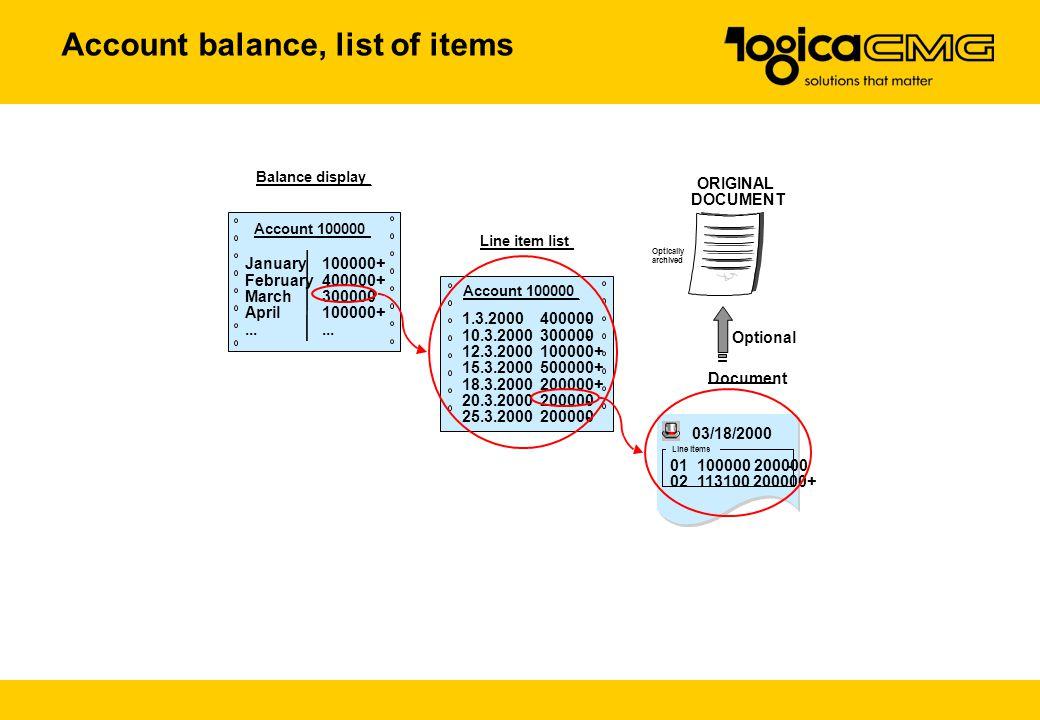Account balance, list of items