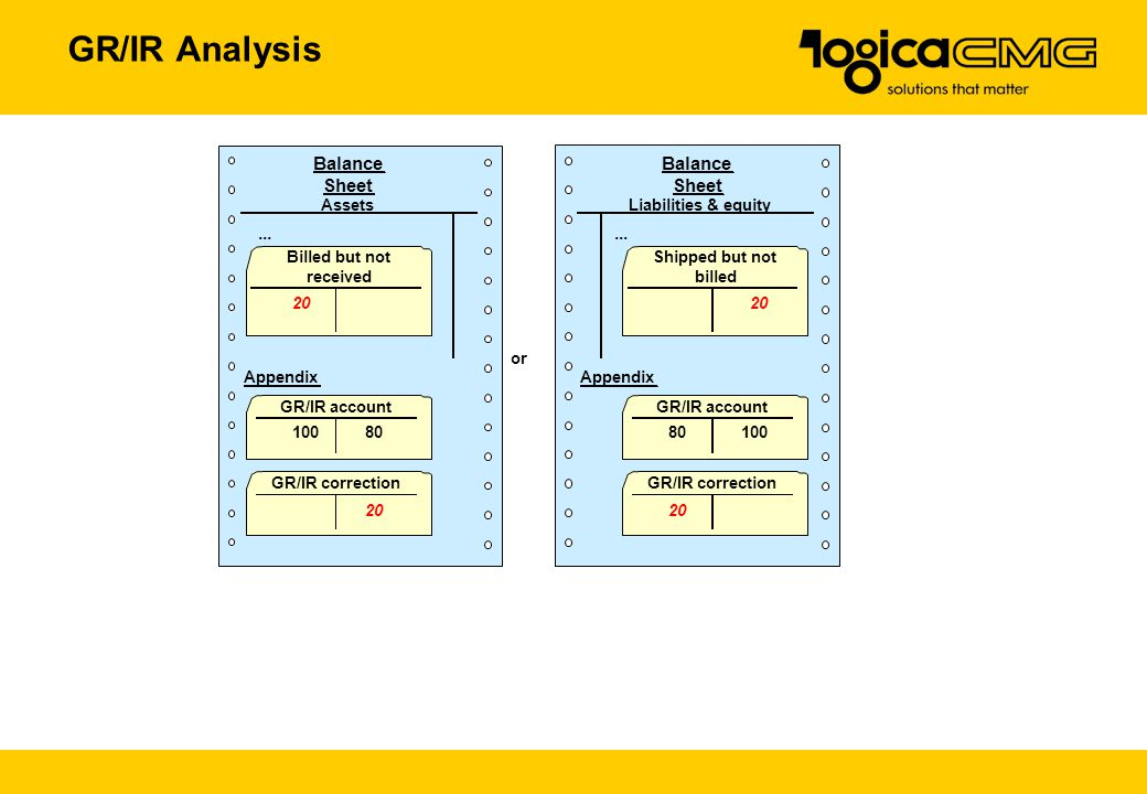 GR/IR Analysis Balance Balance Sheet Sheet ... ... Assets
