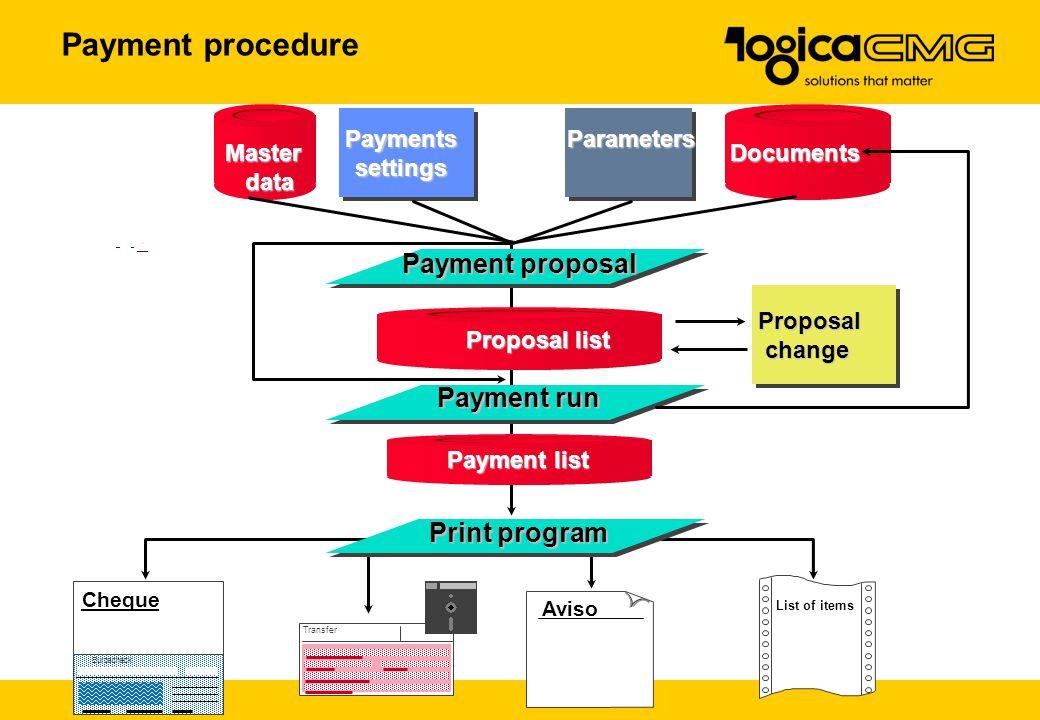 Payment procedure Payment proposal Payment run Print program Master