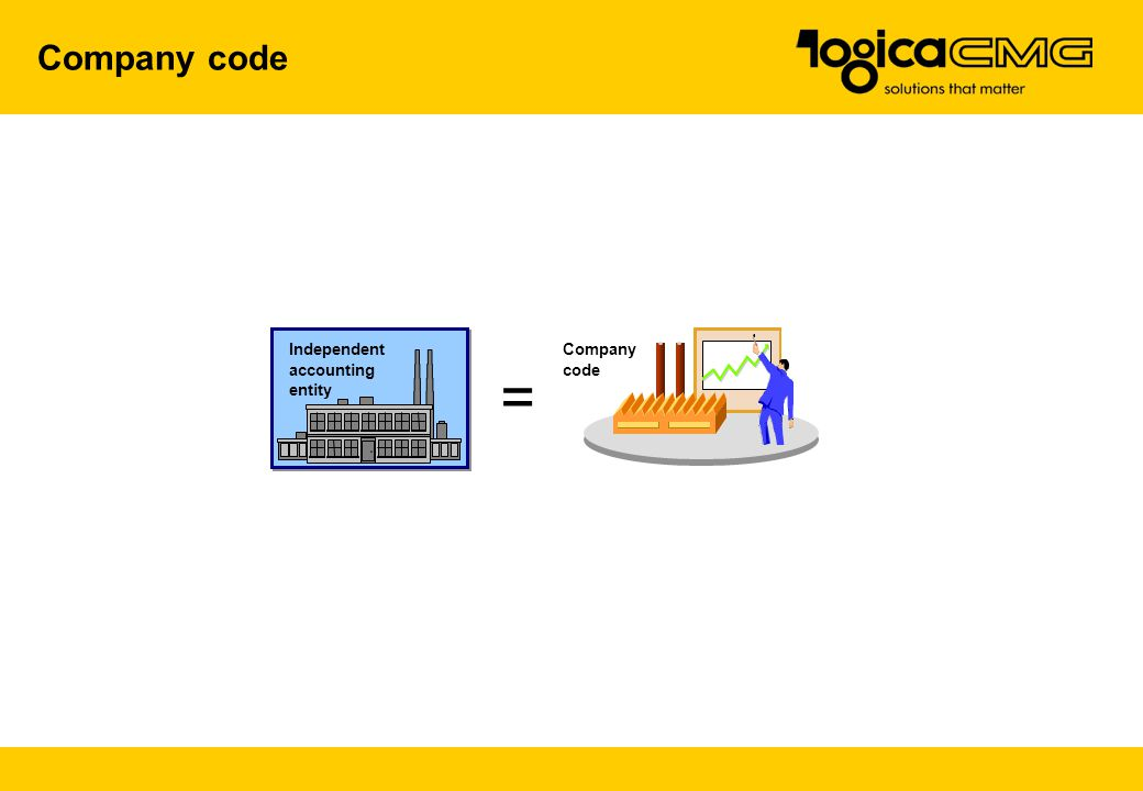 = Company code Independent Company accounting code entity
