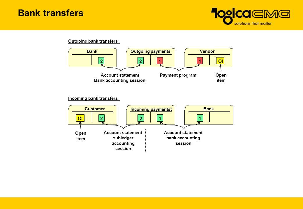 Bank transfers 2 2 1 1 OI OI 2 2 1 1 Outgoing bank transfers Bank