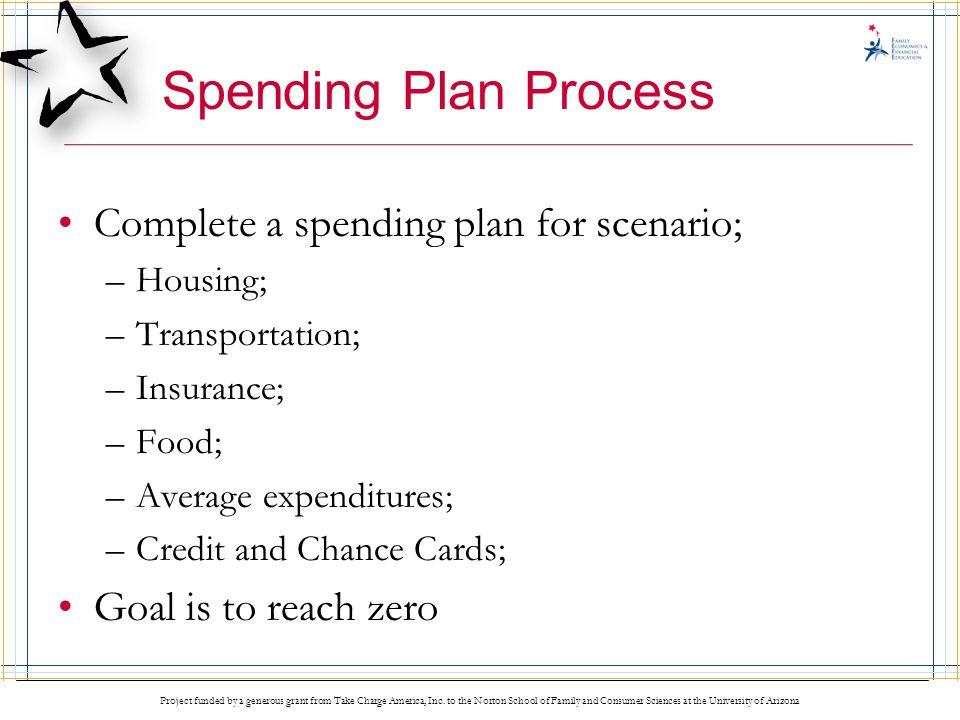 Spending Plan Process Complete a spending plan for scenario;