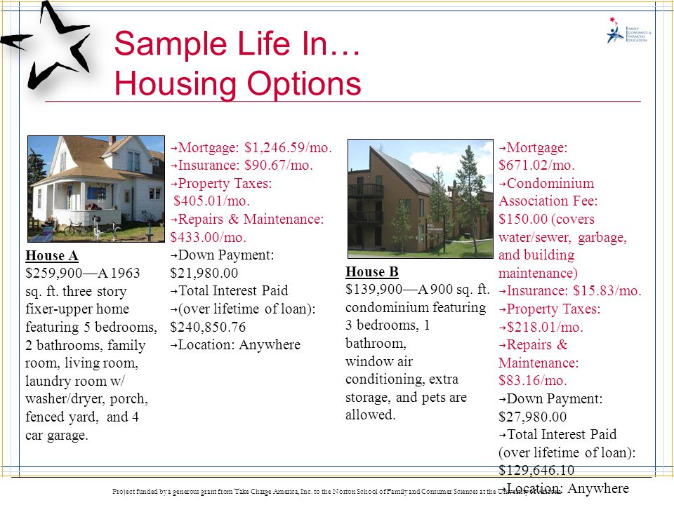 Sample Life In… Housing Options