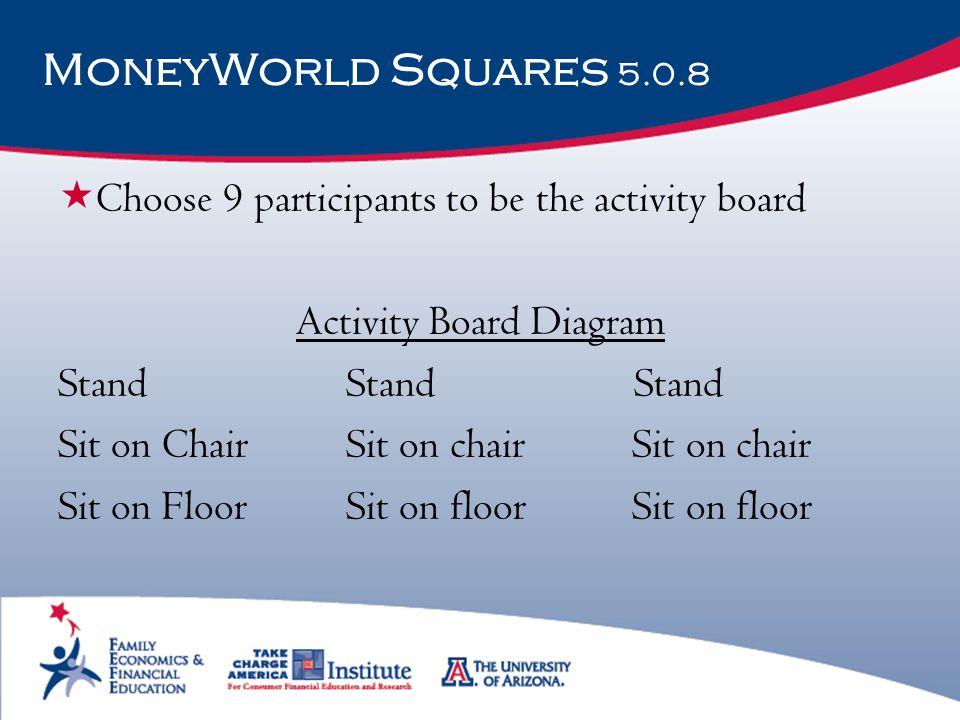 Activity Board Diagram