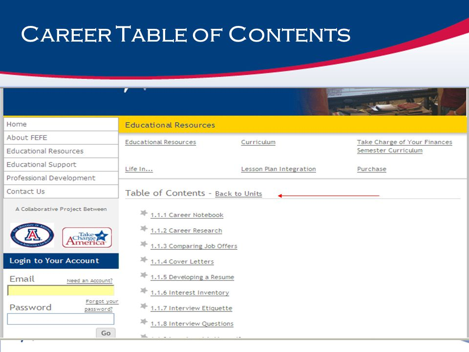 Career Table of Contents
