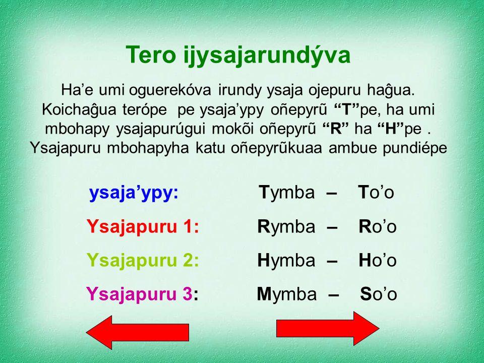 Tero ijysajarundýva ysaja'ypy: Tymba – To'o Ysajapuru 1: Rymba – Ro'o