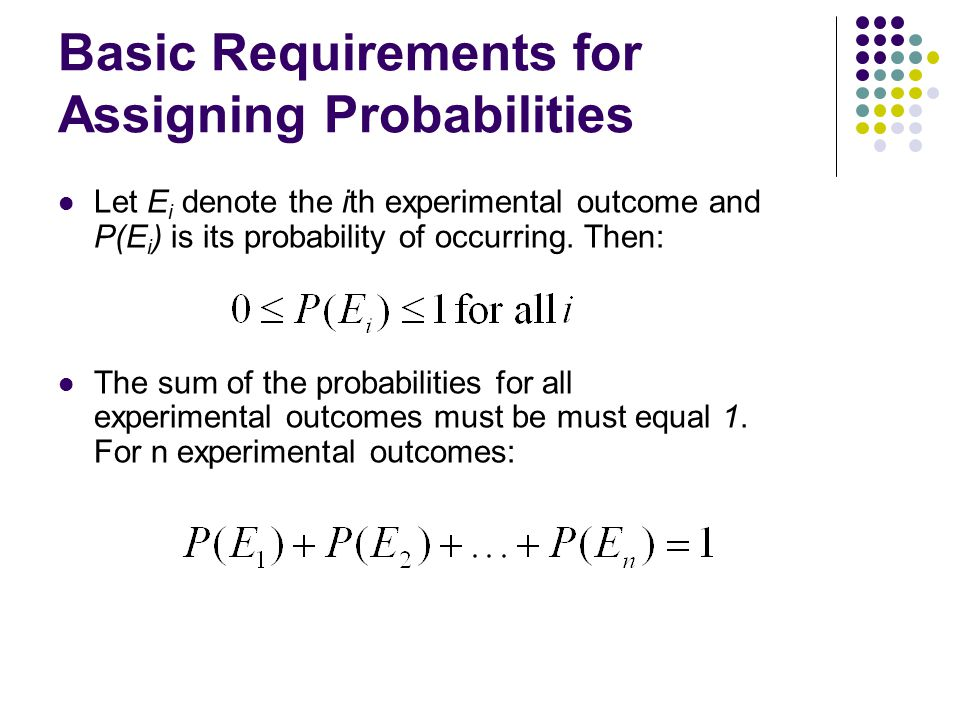 Basic Requirements for Assigning Probabilities