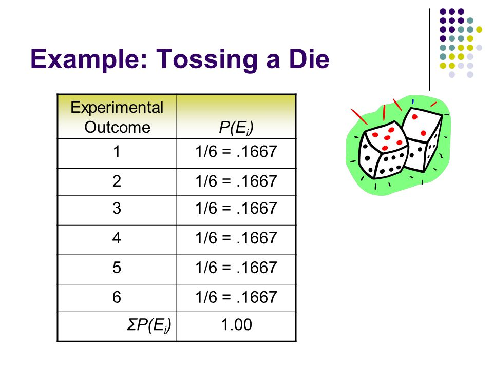 Example: Tossing a Die Experimental Outcome P(Ei) 1 1/6 = .1667 2 3 4
