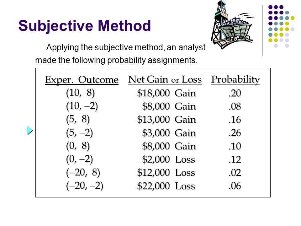 Subjective Method Applying the subjective method, an analyst