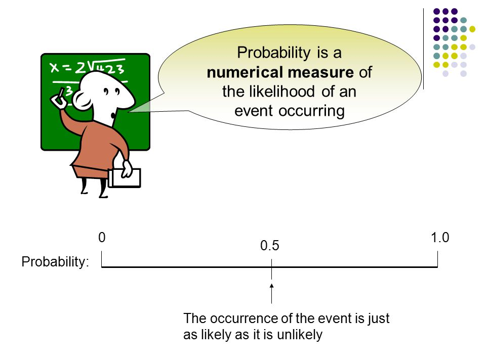 Probability is a numerical measure of the likelihood of an event occurring