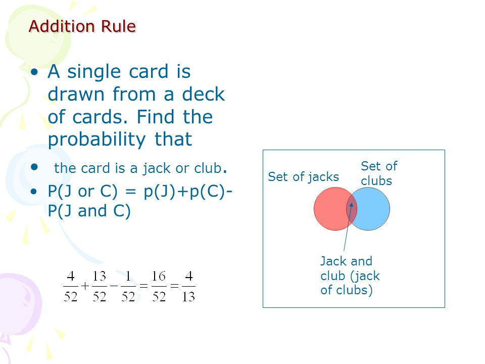 A single card is drawn from a deck of cards. Find the probability that