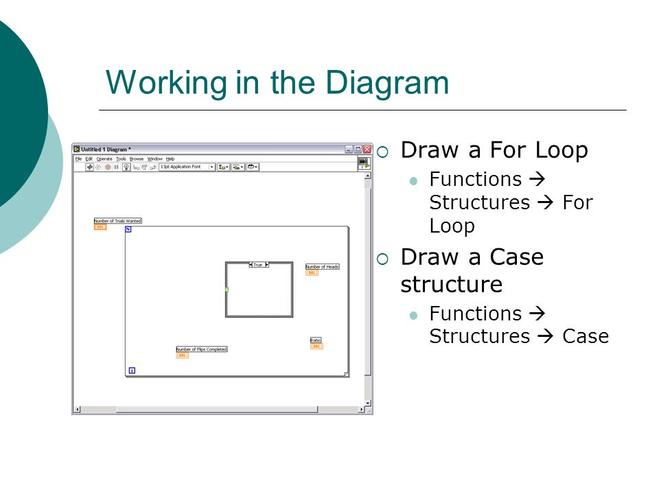 Working in the Diagram Draw a For Loop Draw a Case structure