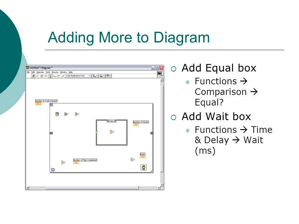 Adding More to Diagram Add Equal box Add Wait box